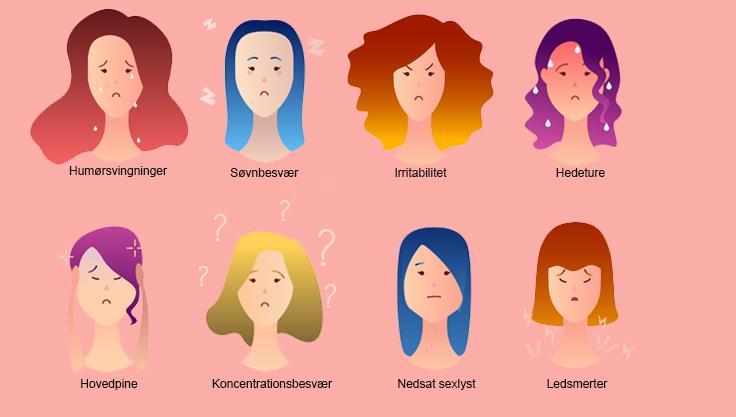 perimenopause-menopause-postmenopause